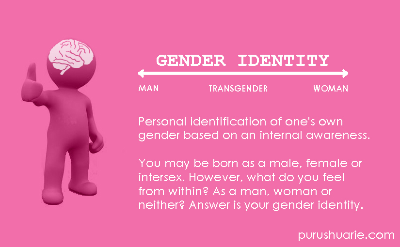 Definition of Gender Identity