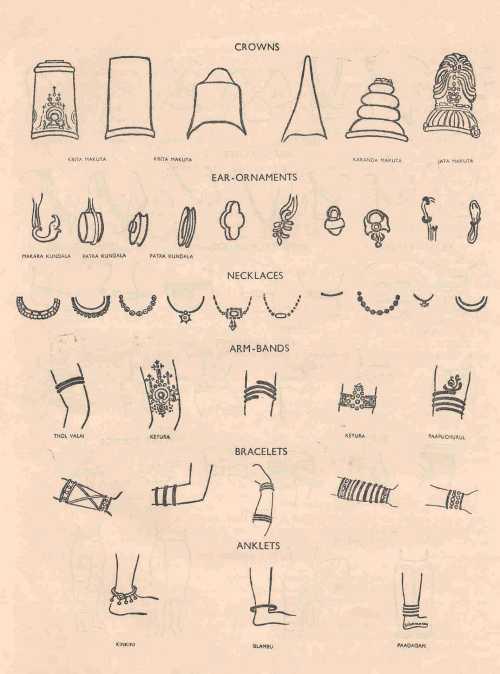 Costumes & Jewellery of Pallava Kingdom, Image: MCC Magazine, Vol. 39, April 1970