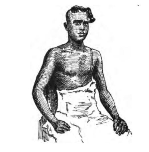 Illustrated depiction of costumes of Namboothiri Brahmin