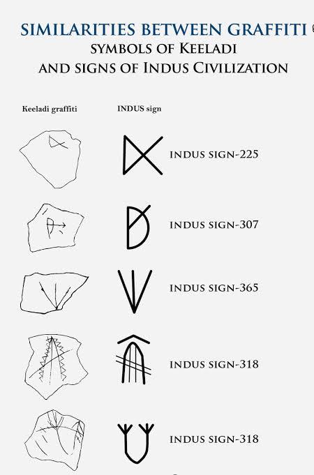 Comparison of Keeladi graffiti with Indus Seals